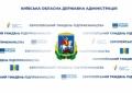 Реєстрація на бізнес-форум (м. Біла Церква)
